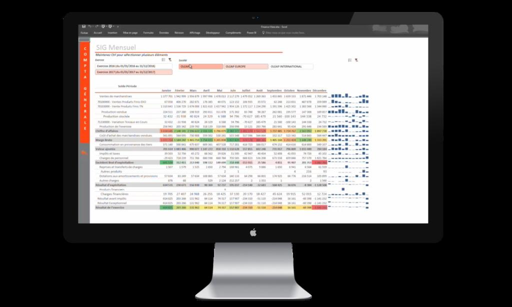 Structurez vos analyses avec du reporting RH et finance avec Koesio