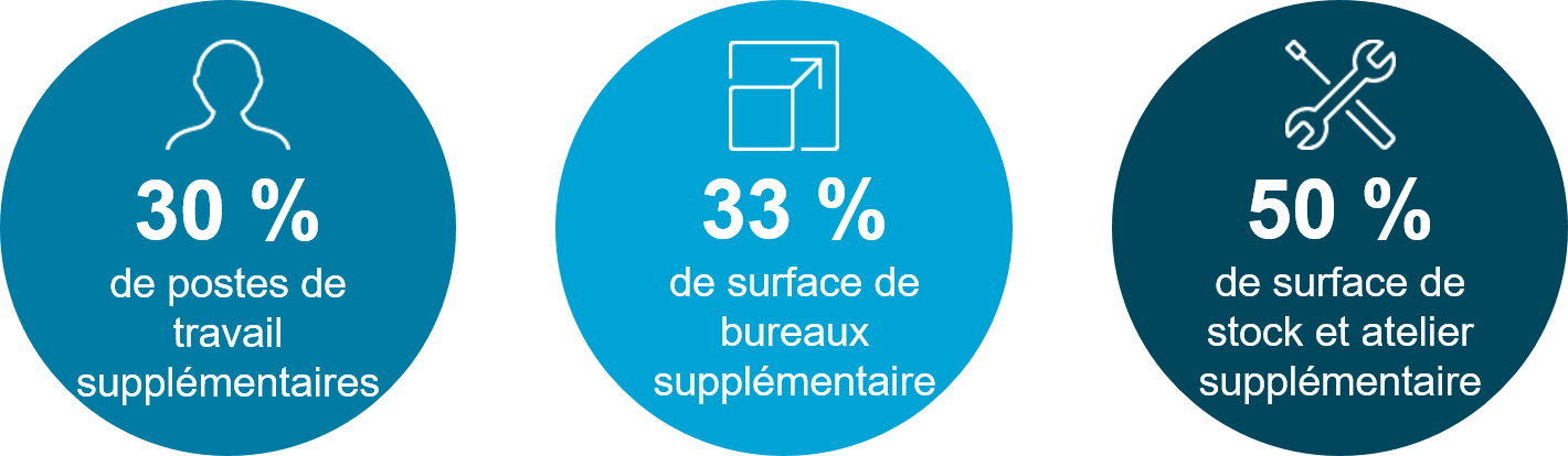 chiffre-extension-valence