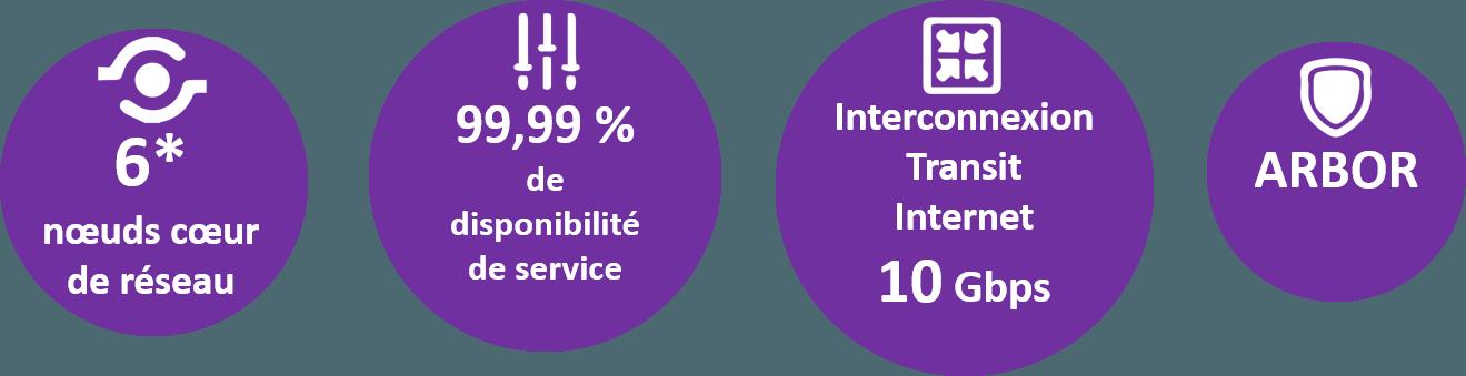 chiffres-infra-telecom