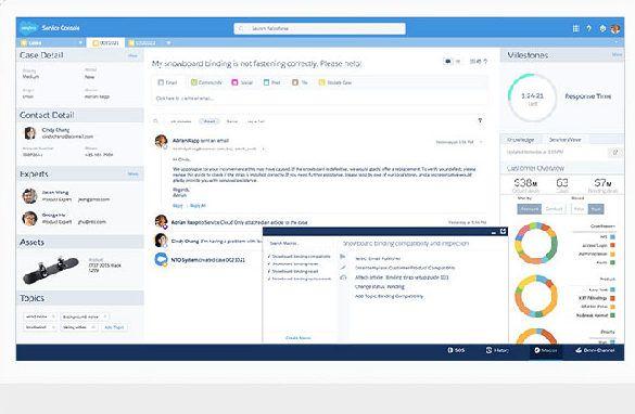 Koesio: Service Cloud, pour un SAV efficace