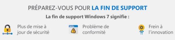 Quadria   Fin de support Microsoft Windows 7